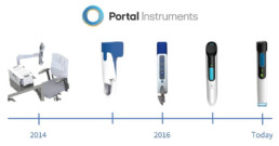 Portal Instruments Prime Evolution