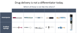 differentiator graphic